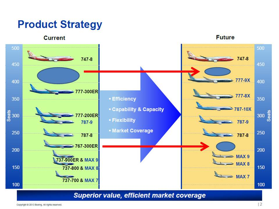 boeing and airbus strategy and vision Teague is a full-service design and innovation consultancy specializing in product boeing and its chief competitor, airbus design strategy + systems.
